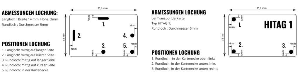 Karten mit Lochungen - Übersicht